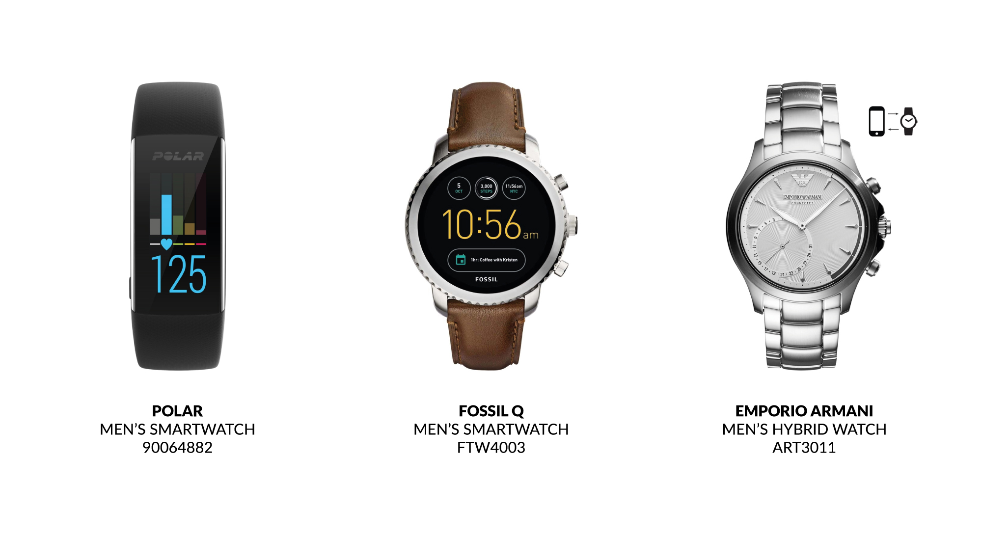 Father's Day Gift Guide Men's Smartwatches