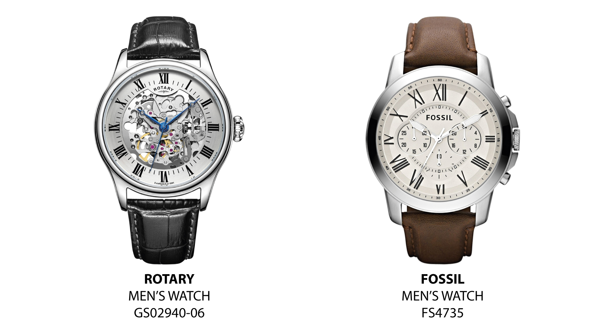 Father's Day Watch Buying Guide Vintage