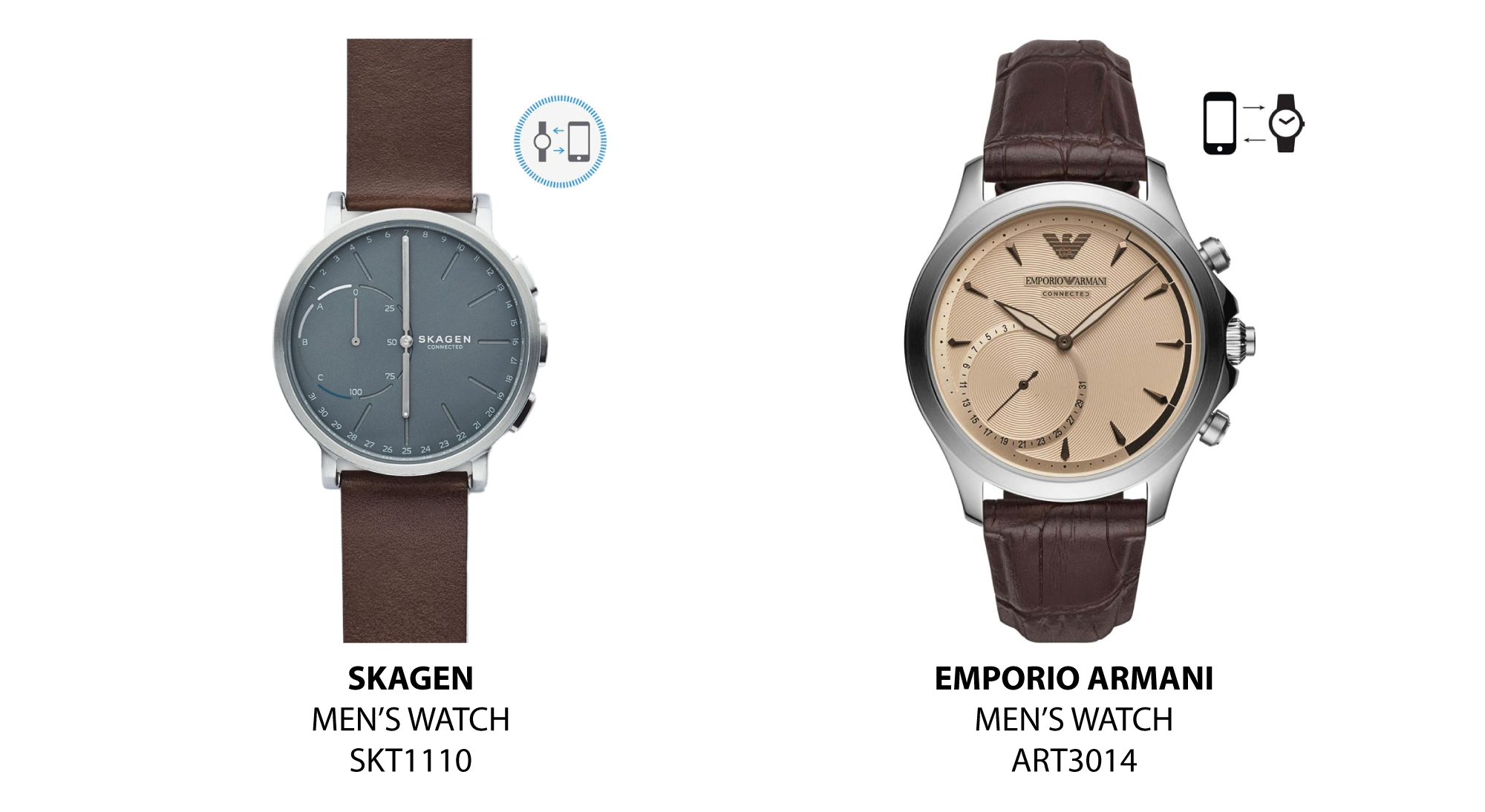 Father's Day Watch Buying Guide Technology