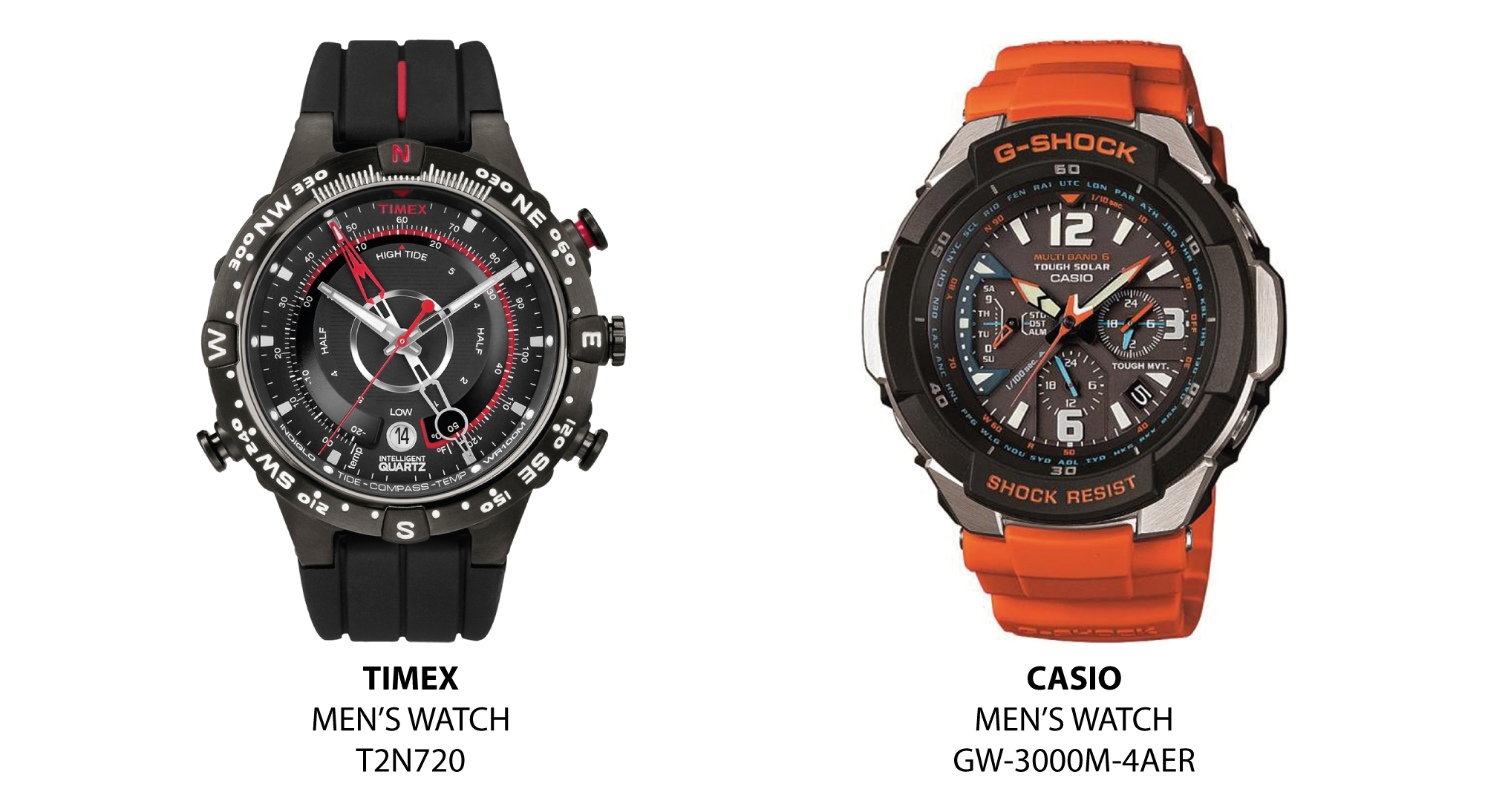 Father's Day Watch Buying Guide Big and Bold