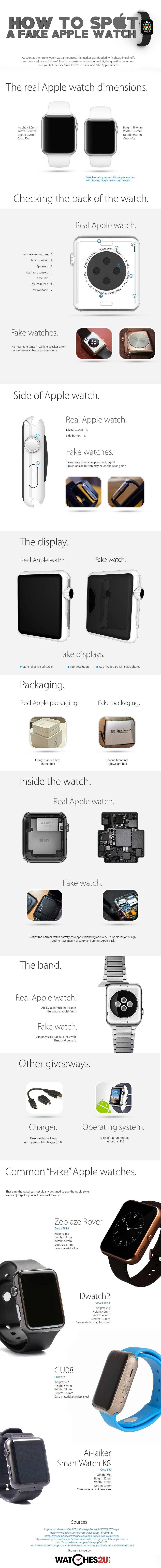 Spotting A Fake Apple Watch